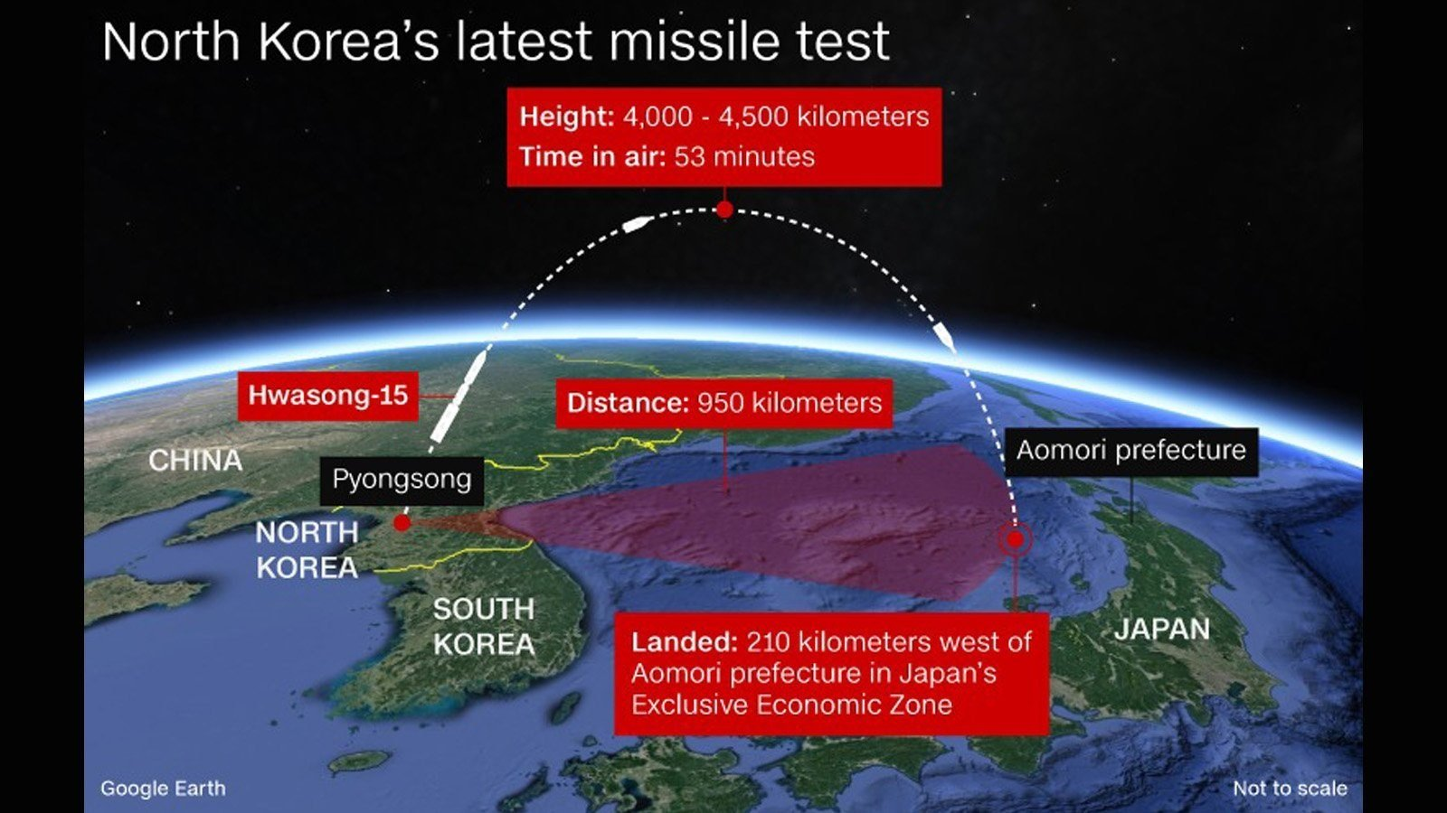 "The country's state media declared the Hwasong-15 missile was ""the most powerful ICBM"" which carried a ""super-large heavy warhead"" to unprecedented heights of almost 4,500 kilometers (2,800 miles)."