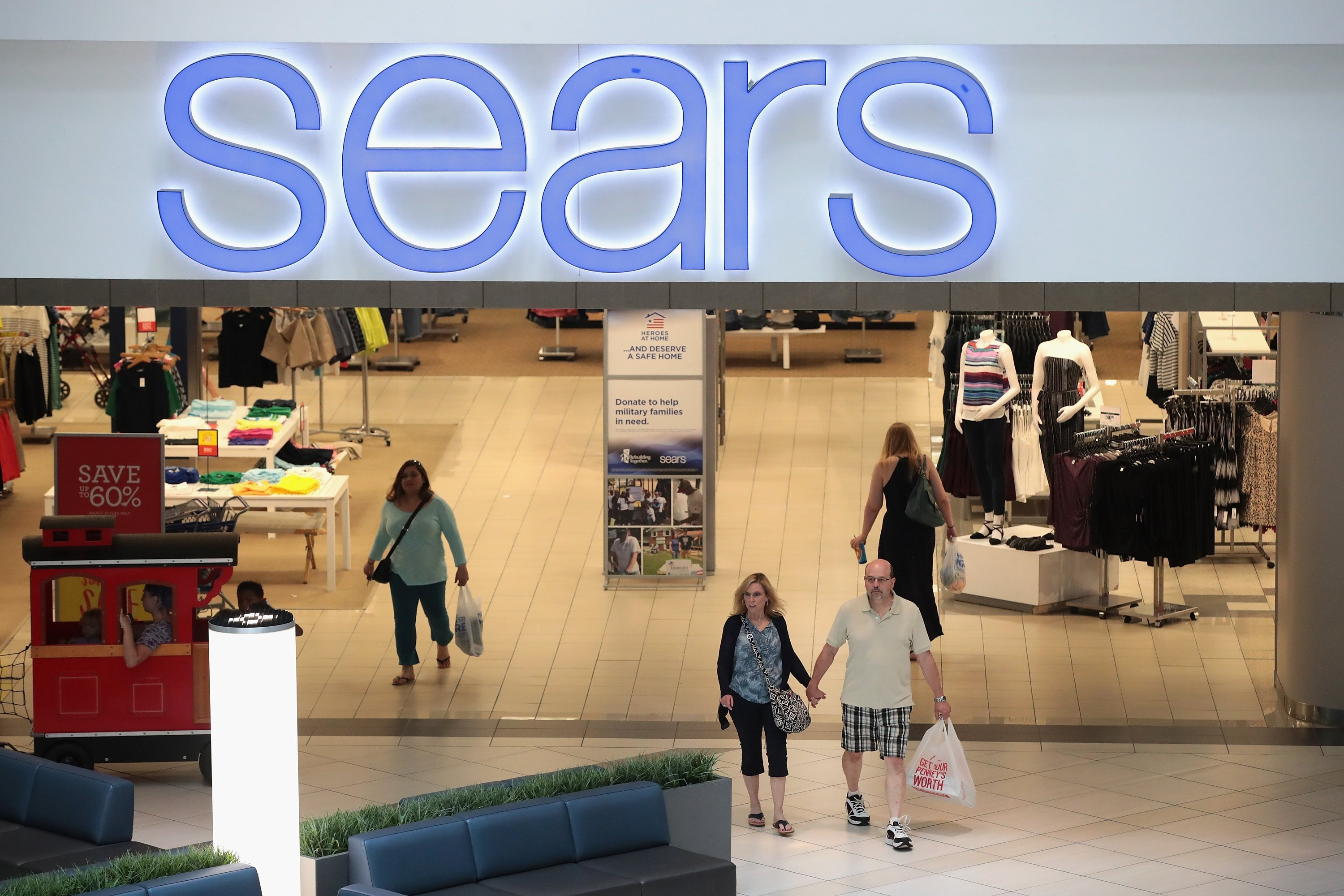 Sears Hldgs Corp (SHLD) A Look at Technical Overview