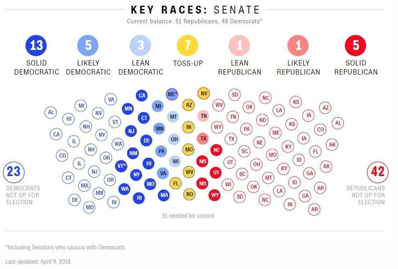 WENY News - Senate Key Race alerts: Florida now a Toss-Up while ...