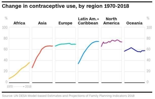 How Trump\'s anti-abortion agenda impacts women around the world ...